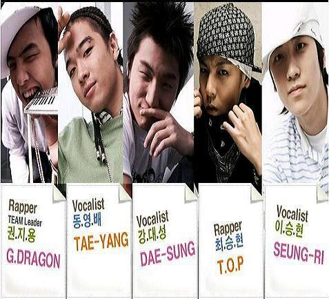 Big Bang Members Names